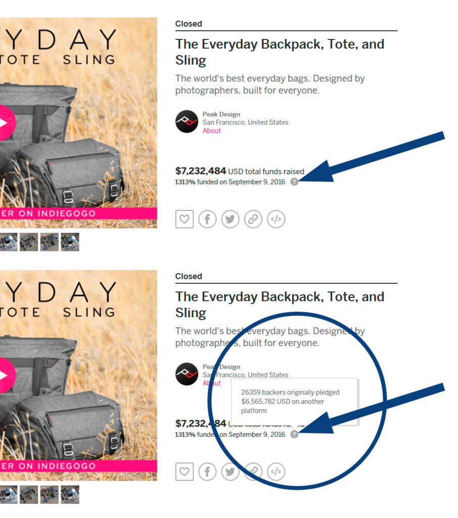 Wystarczy najechać kursorem na ikonę pytajnika, by zobaczyć szczegóły dotyczące finansowania kampanii