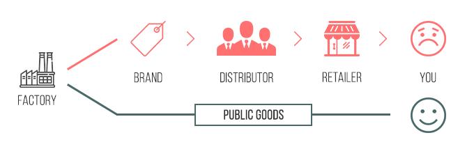 kick-agency-kickstarter-polska-public-goods2