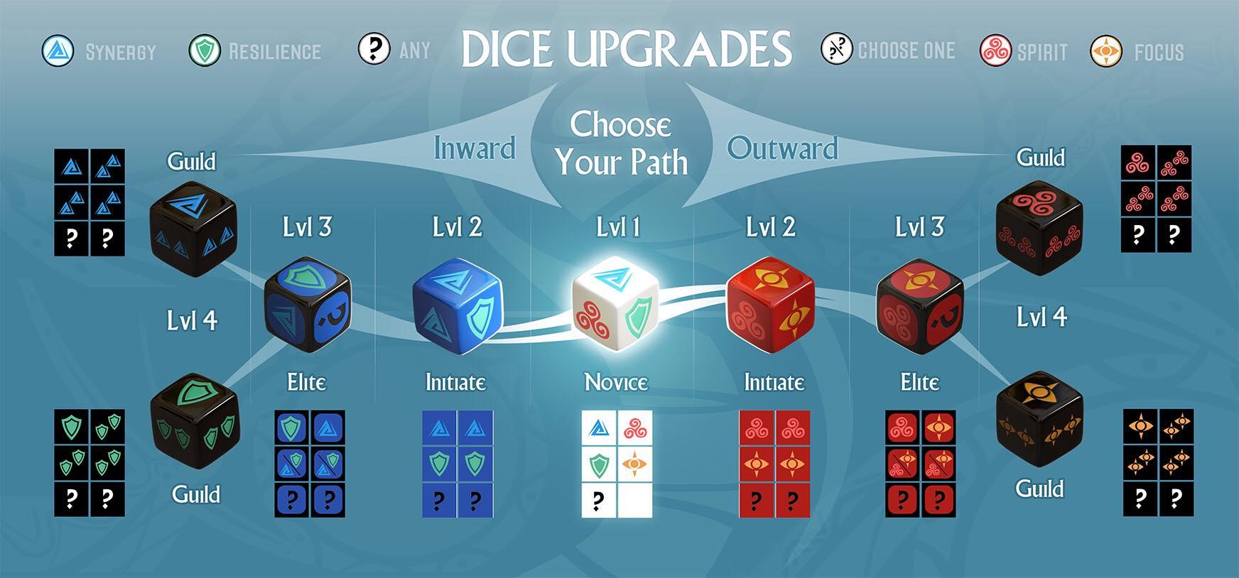 tidal blades gra planszowa kickstarter 4